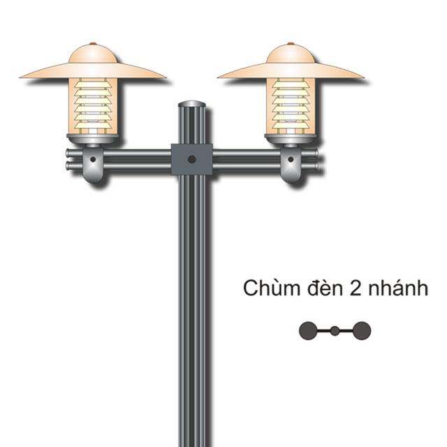 Chùm đèn Jupiter