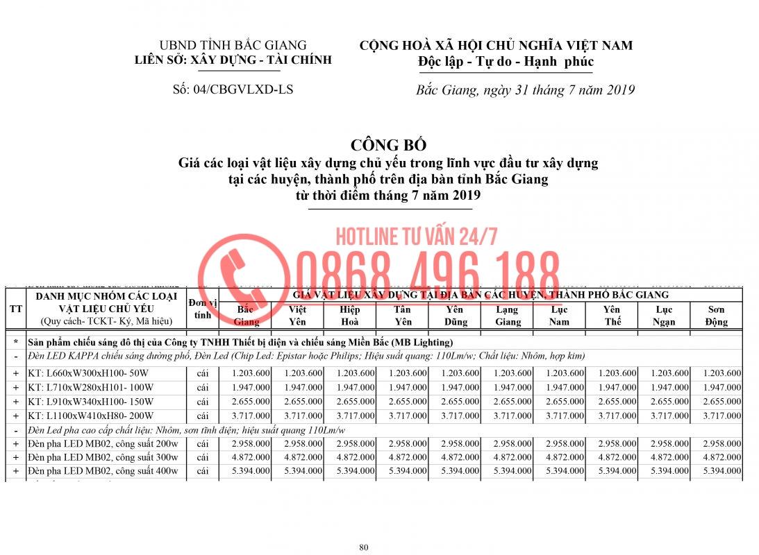 Bảng Giá Liên Sở Bắc Giang 2019